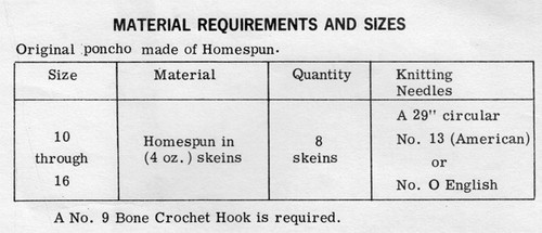 Knitted Poncho Material Requirements