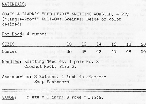 Yarn Requirements for Anne Cabots Coat No 5383