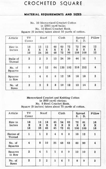 Crochet Square Tablecloth Pattern Design 7110