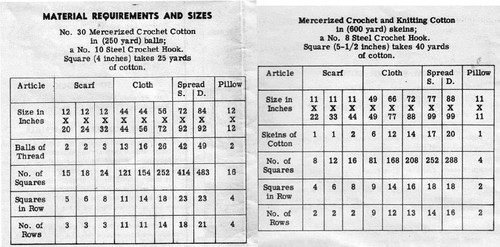 Design 607, Crochet Square Material Requirements