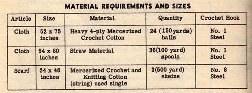 Material Requirements for Pineapple Tablecloth