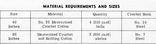 Design 7520 Pineapple Crochet Tablecloth Pattern