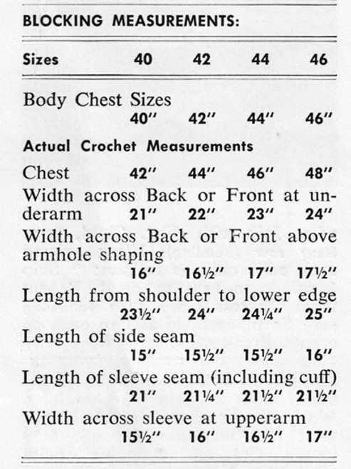 Crochet Material & Blocking Requirements for Mans Crochet Sweater