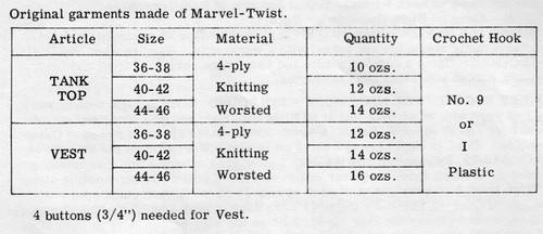Design 946, Crochet Material Requirements for Mans Vest