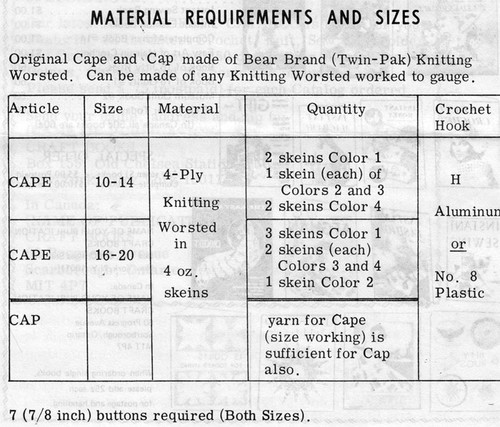 Crochet Material Requirements for Cape Pattern