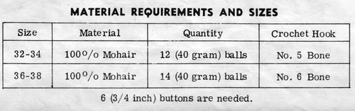 Crochet Requirements for Medallion Jacket