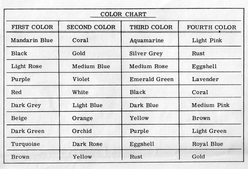Crochet Color Chart for Granny Square Jacket