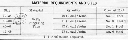 Crochet Yarn Requirements for womans pineapple jacket