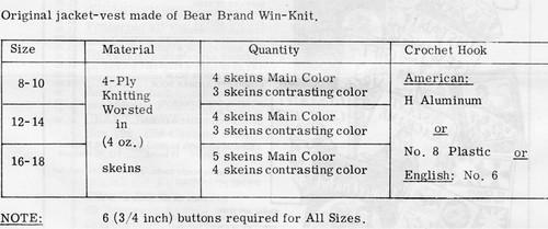 Crochet Jacket Material Requirements