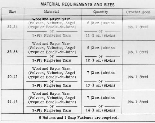 Crochet Cardigan Material Requirements, Design 720