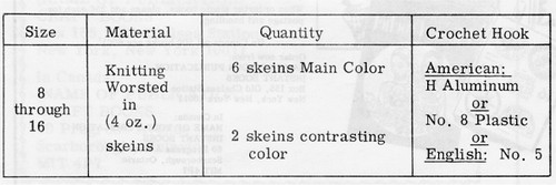 Yarn requirements for crocheted topper