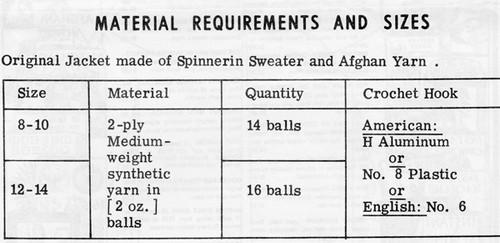 Design 680, Crochet Material Requirements