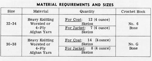Crochet Coat Material Requirements