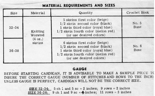 Crochet Requirements for Cardigan Design 7364