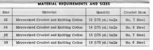 Crocheted Shift Dress in Block Motif Design 7008