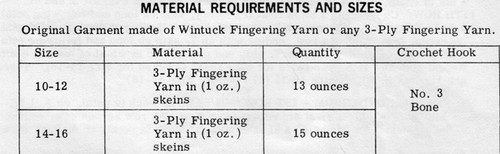 Yarn Requirements for Crochet Mail Order Dress Pattern