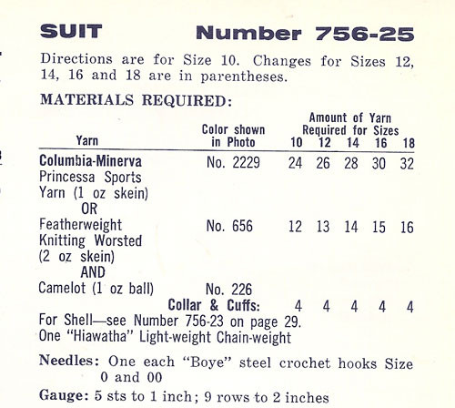Crochet Material Requirements for suit
