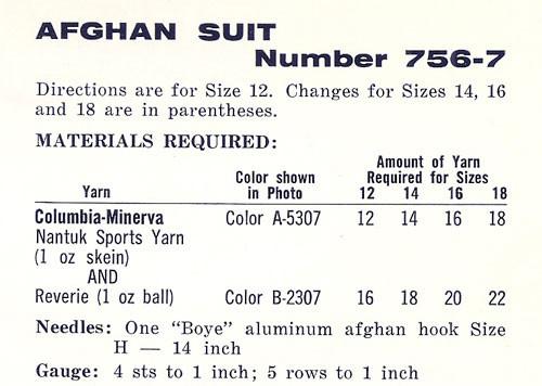 Crochet Suit Material Requirements