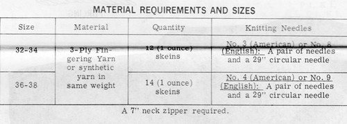 Yarn Requirements for Knitted Dress Design 501