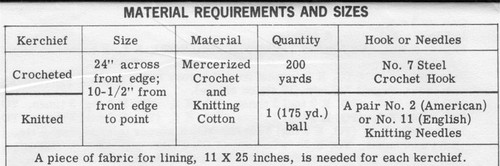 Kerchief Pattern Knitted Crocheted Design 7035