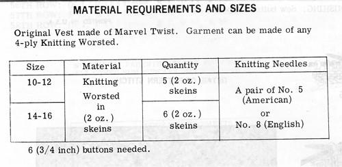 Leaf Vest knitting requirements