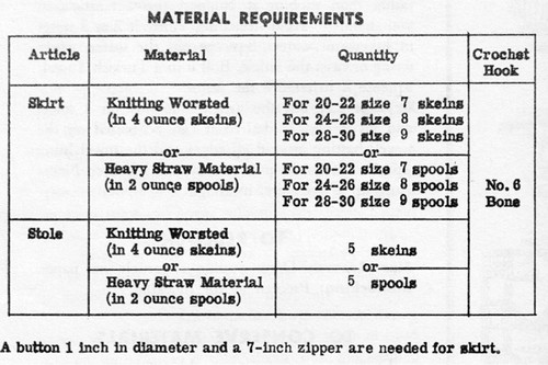 Yarn Requirements for Crochet Skirt