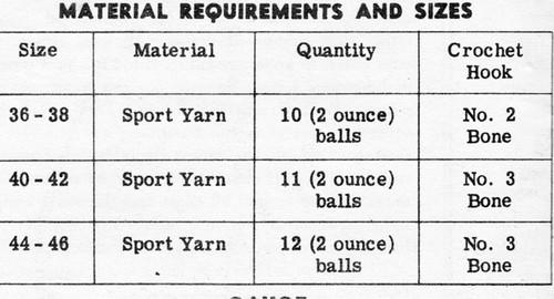 Design 848 Crochet Jacket Material Requirements