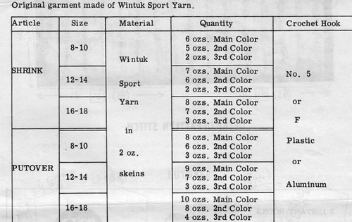 Crochet Shrink Material Requirements
