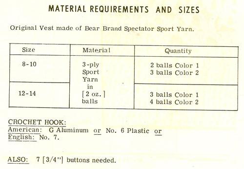 Vest Crochet Yarn Requirements for Design 484