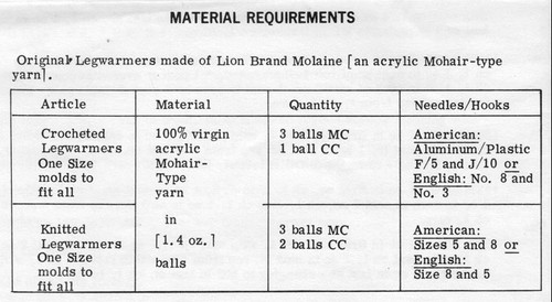 Yarn Requirements for Knit and Crochet Leg Warmes