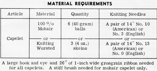 Yarn Requirements for Knitted Stole Design 828
