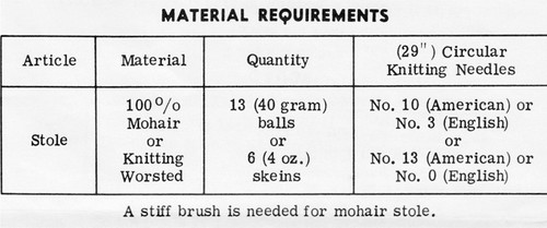 Mohair Requirements for knitted stole pattern