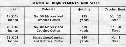 Doily Material Requirements for Design 7330