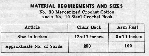 Crochet Material Requirements for pineapple chair set