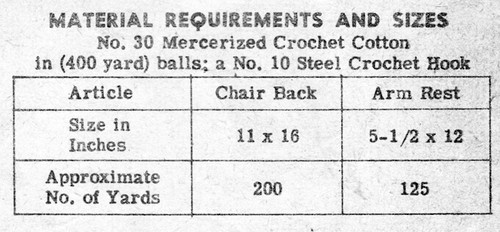 Crochet Requirements for Old Fashioned Girl Chair Set