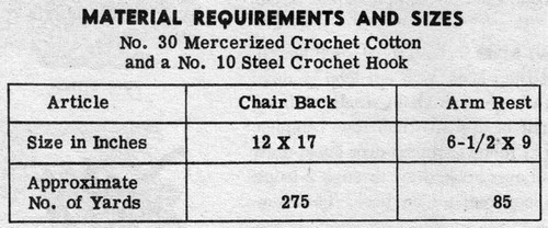 Design 7295 Crochet Material Requirements