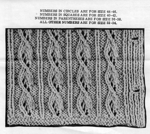 Knitted Cables Illustration