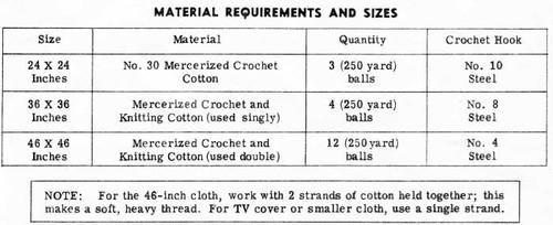 Square Pineapple Centerpiece Doily Cloth Design 7253