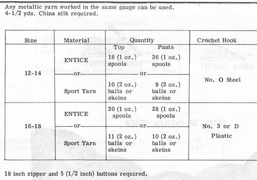 Crochet Tunic Pants Pattern, Shell Stitch Design 7373