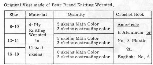 Crochet Scalloped Vest Pattern Mail Order 7498