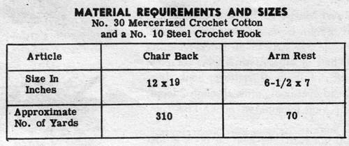 Pineapple Chair set in Crochet Cotton