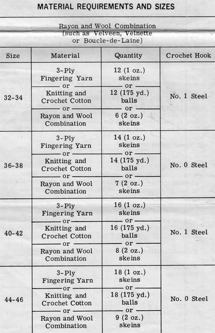 Easy Crochet Jacket Pattern Requirements in 3-ply Fingering Yarn