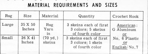 Crochet Rug Pattern Material Requirements for Mail Order 7366