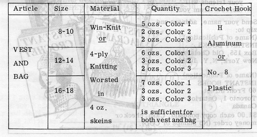 Crochet Material Requirements for Vest and Shoulder Bag
