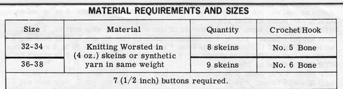 Crochet Cardigan Knitting Worsted Material Requirement Chart