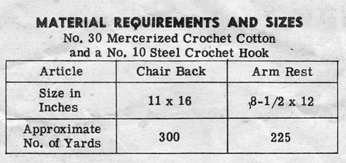 Mail Order 7186 Crochet Thread Requirements for chair set