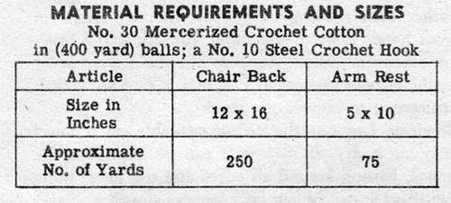 Crochet bluebird thread material requirements