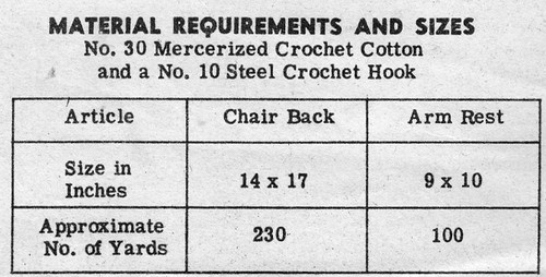 Thread materials for crochet triangle Chair set