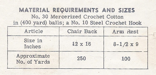 Crochet Chair Set Thread Requirements for Design 886