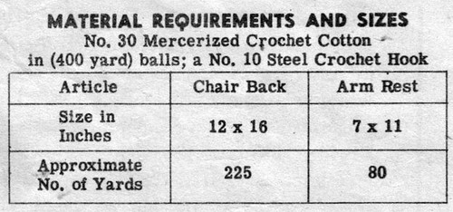 Design 7259, Crochet Chair Set Material Requirements